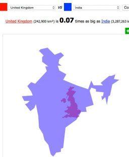 UKIndia