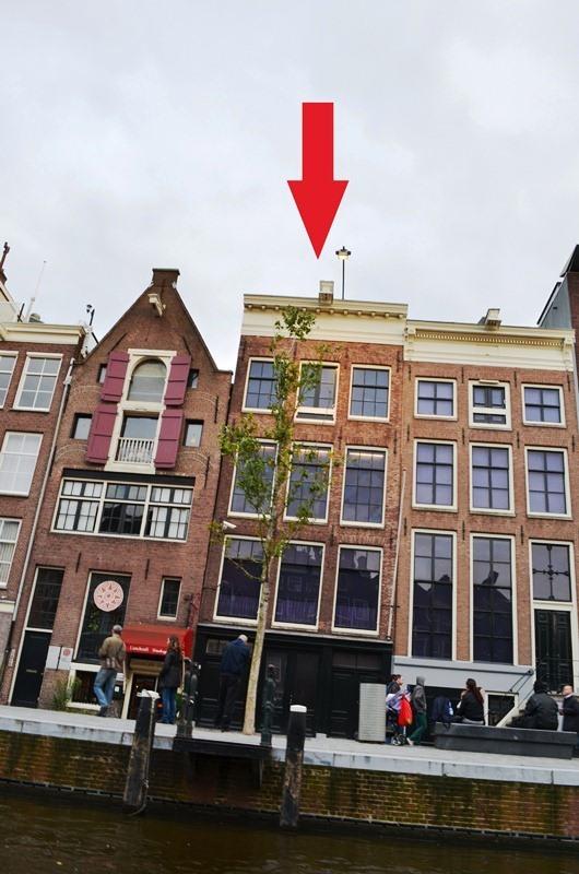 Anne Frank ဆိုတဲ႕ ဂ်ဴးမေလးတစ္ေယာက္ နာဇီေတြကို ပုန္းေနခဲ႕တဲ႕ အိမ္ ။
