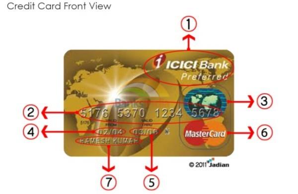 Credit / Debit Card ရဲ႕ အေ႐ွ႕ဖက္ ပံုပါ ။
