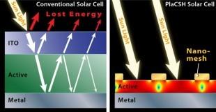PlaCSH-Solar-Cell